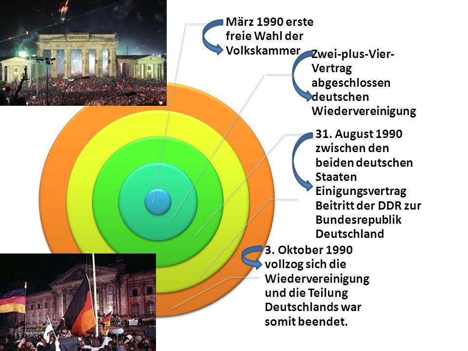 März 1990 erste freie Wahl der Volkskammer Zwei-plus-Vier- Vertrag abgeschlossen deutschen Wiedervereinigung 31. August 1990 zwischen den beiden deuts