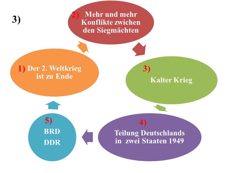 Mehr und mehr Konflikte zwichen den Siegmächten Kalter Krieg Teilung Deutschlands in zwei Staaten 1949 BRD DDR Der 2. Weltkrieg ist zu Ende 1) 2) 3) 4