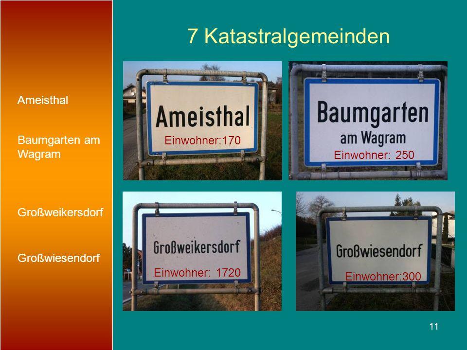 11 7 Katastralgemeinden Ameisthal Baumgarten am Wagram Großweikersdorf Großwiesendorf Einwohner:170 Einwohner: 250 Einwohner: 1720 Einwohner:300