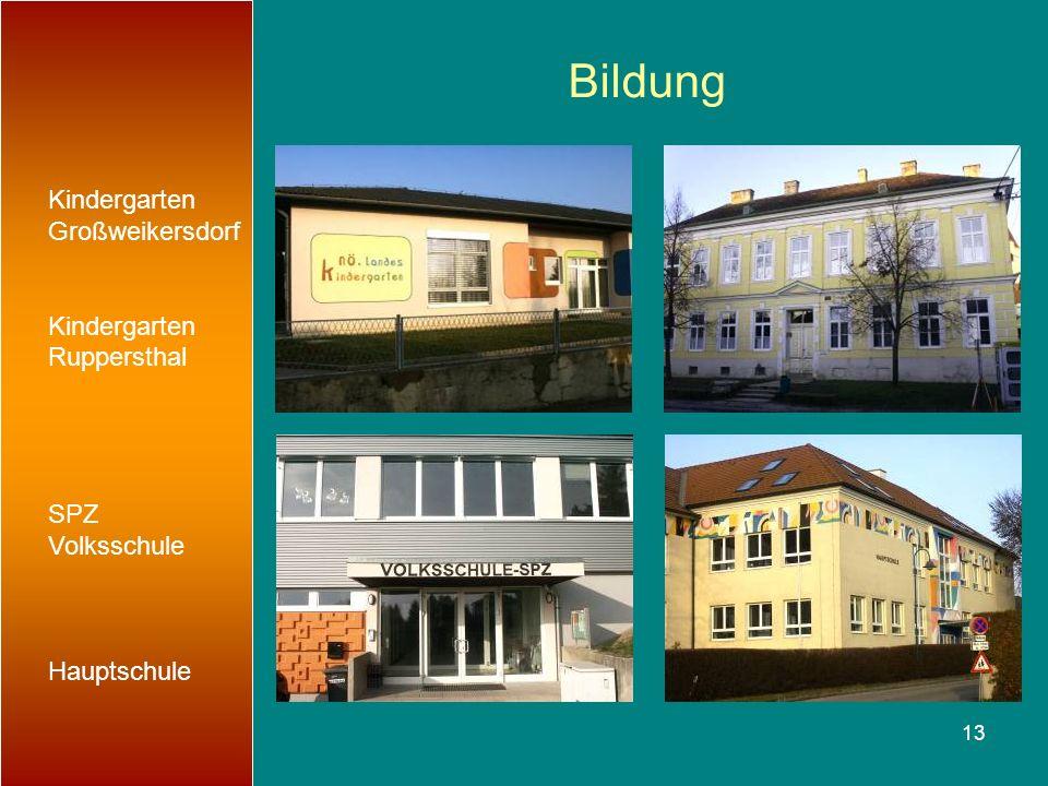 13 Bildung Kindergarten Großweikersdorf Kindergarten Ruppersthal SPZ Volksschule Hauptschule