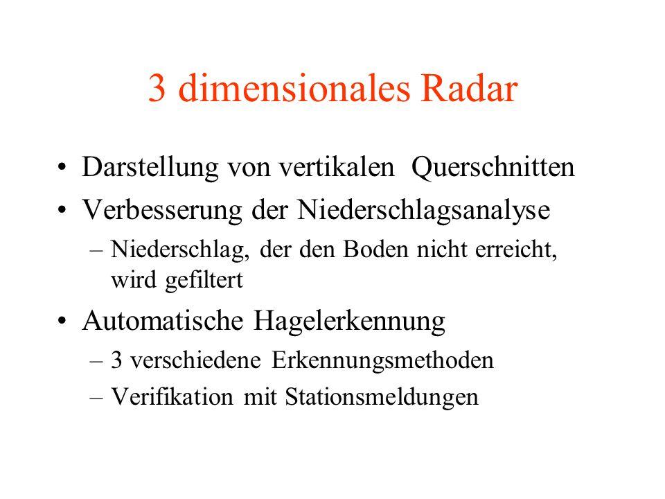 3 dimensionales Radar Darstellung von vertikalen Querschnitten Verbesserung der Niederschlagsanalyse –Niederschlag, der den Boden nicht erreicht, wird gefiltert Automatische Hagelerkennung –3 verschiedene Erkennungsmethoden –Verifikation mit Stationsmeldungen