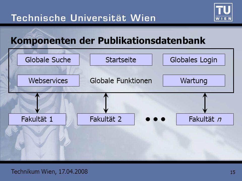 Technikum Wien, 17.04.2008 15 Komponenten der Publikationsdatenbank Globale Funktionen Globale SucheStartseiteGlobales Login WebservicesWartung Fakult