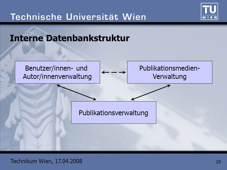 Technikum Wien, 17.04.2008 19 Interne Datenbankstruktur Publikationsverwaltung Benutzer/innen- und Autor/innenverwaltung Publikationsmedien- Verwaltun