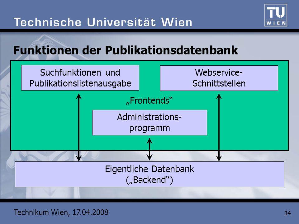 Technikum Wien, 17.04.2008 34 Funktionen der Publikationsdatenbank Eigentliche Datenbank (Backend) Administrations- programm Suchfunktionen und Publik