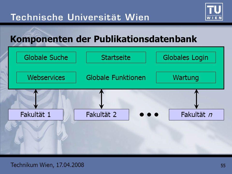 Technikum Wien, 17.04.2008 55 Komponenten der Publikationsdatenbank Globale Funktionen Globale SucheStartseiteGlobales Login WebservicesWartung Fakult