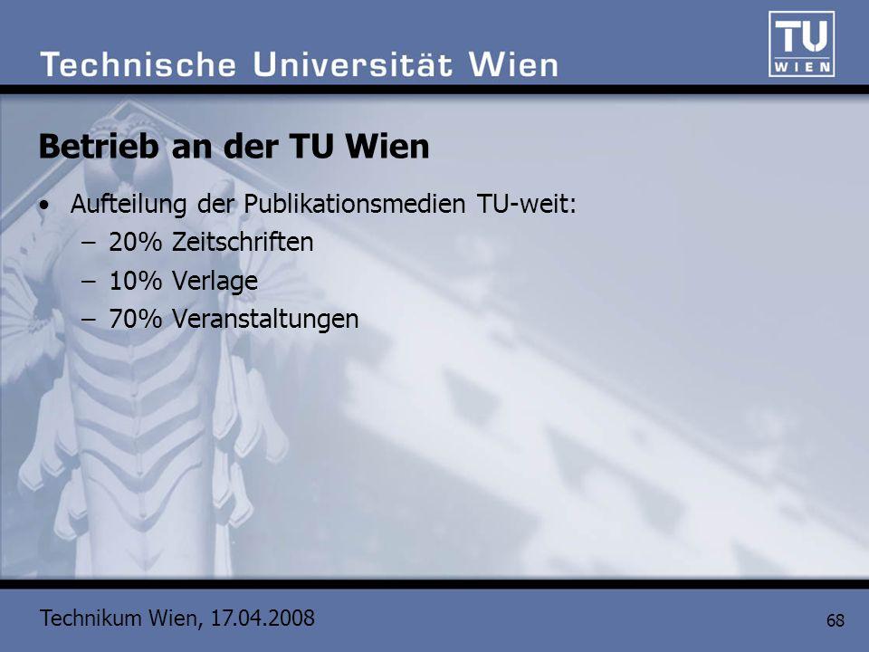 Technikum Wien, 17.04.2008 68 Betrieb an der TU Wien Aufteilung der Publikationsmedien TU-weit: –20% Zeitschriften –10% Verlage –70% Veranstaltungen