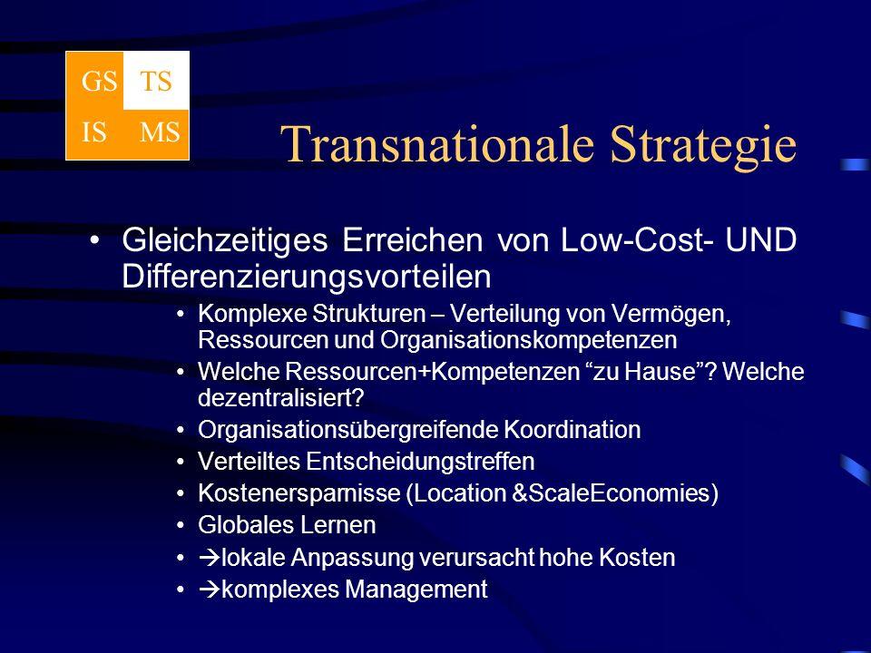 Transnationale Strategie Gleichzeitiges Erreichen von Low-Cost- UND Differenzierungsvorteilen Komplexe Strukturen – Verteilung von Vermögen, Ressourcen und Organisationskompetenzen Welche Ressourcen+Kompetenzen zu Hause.