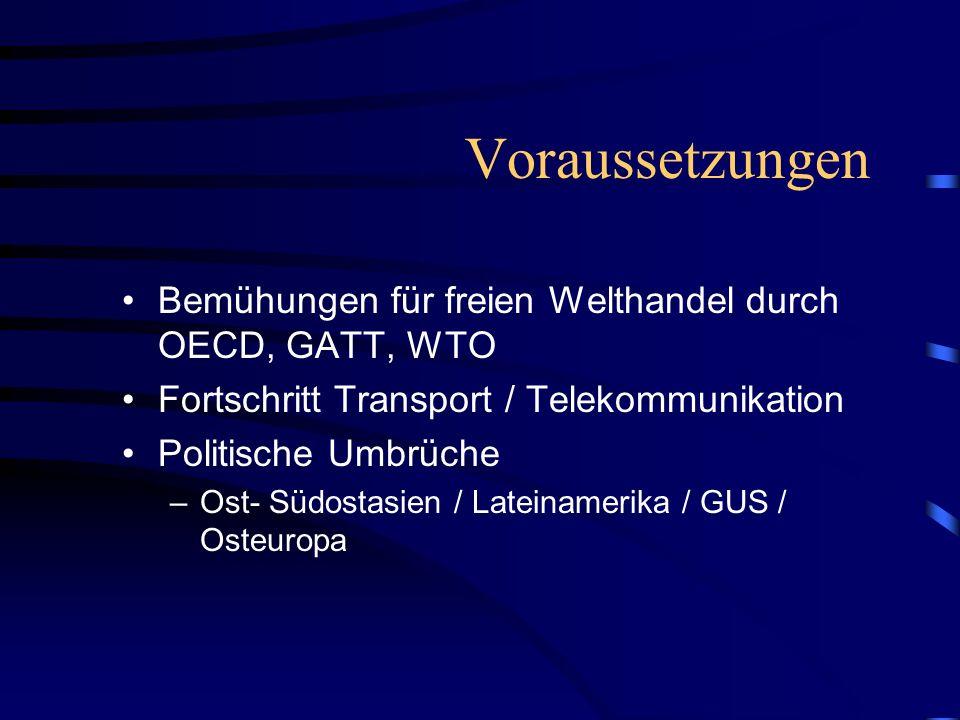 Voraussetzungen Bemühungen für freien Welthandel durch OECD, GATT, WTO Fortschritt Transport / Telekommunikation Politische Umbrüche –Ost- Südostasien / Lateinamerika / GUS / Osteuropa