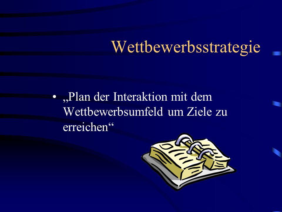 Wettbewerbsstrategien Nach Porter –Kostenführerschaft (low-cost leadership) –Differenzierung (differentiation) –Nischen Strategie (focus)