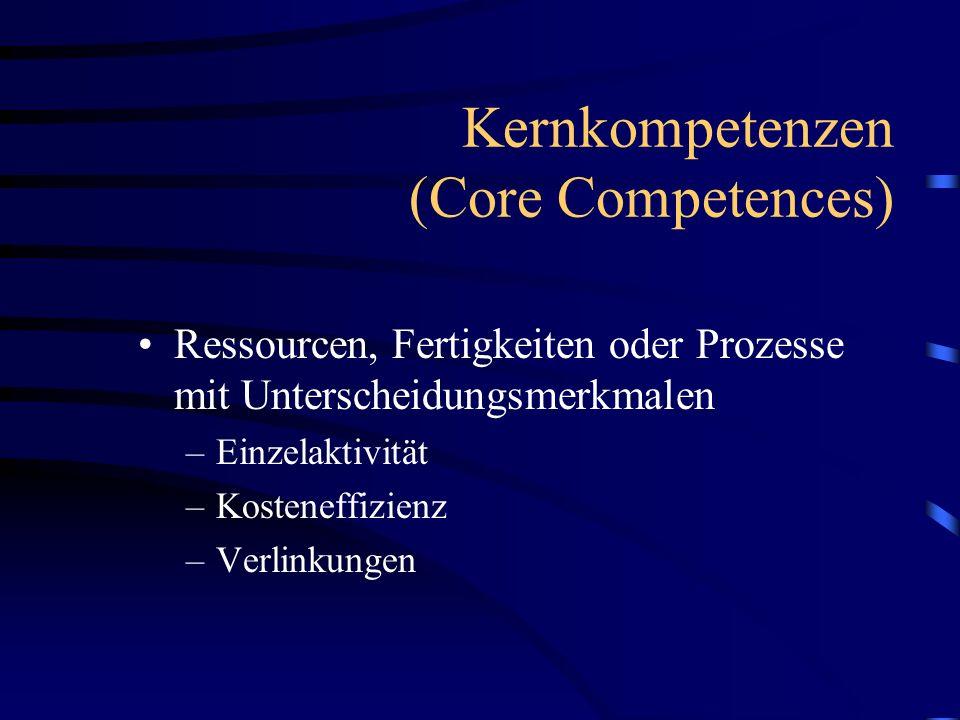 Kernkompetenzen (Core Competences) Ressourcen, Fertigkeiten oder Prozesse mit Unterscheidungsmerkmalen –Einzelaktivität –Kosteneffizienz –Verlinkungen