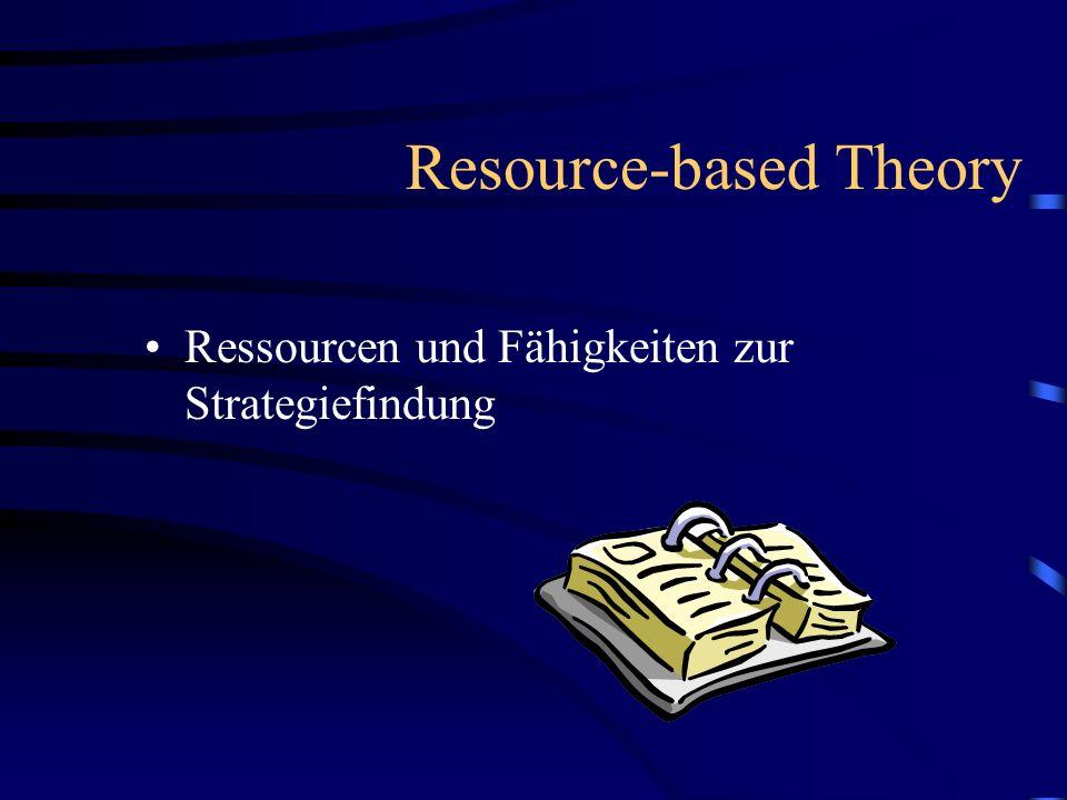 4.Auswahl Strategie – Ressourcen / Fähigkeiten relative zur Umwelt 1.