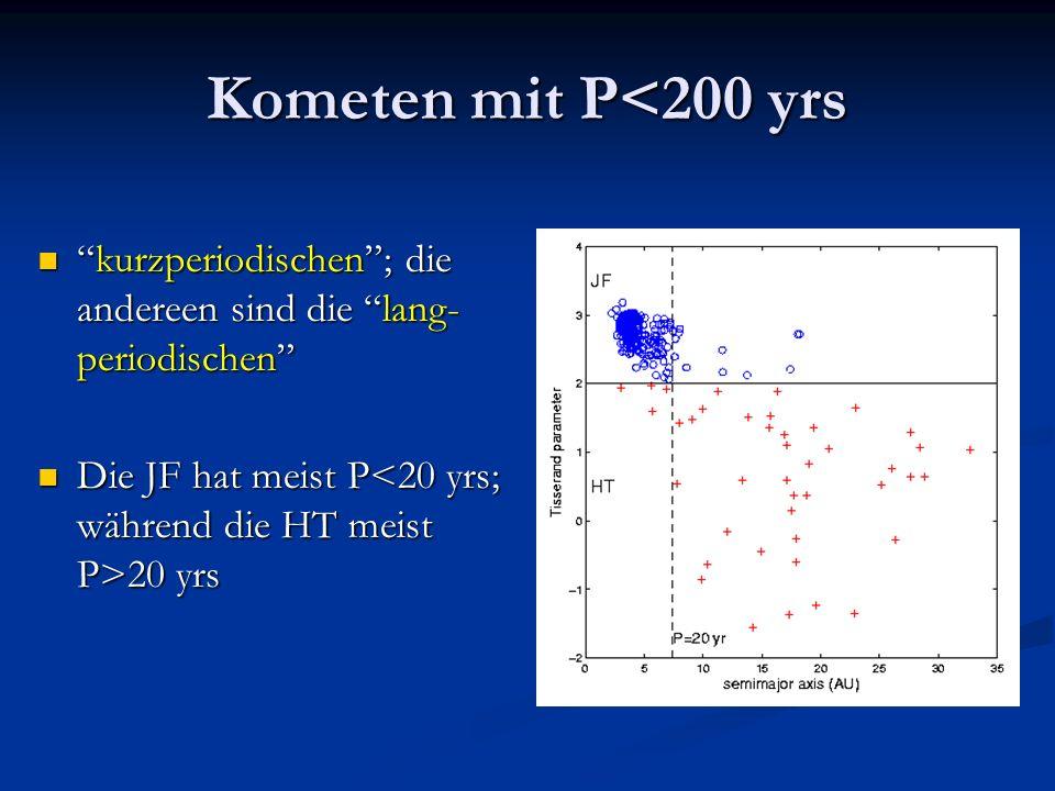 Kometen mit P<200 yrs kurzperiodischen; die andereen sind die lang- periodischenkurzperiodischen; die andereen sind die lang- periodischen Die JF hat