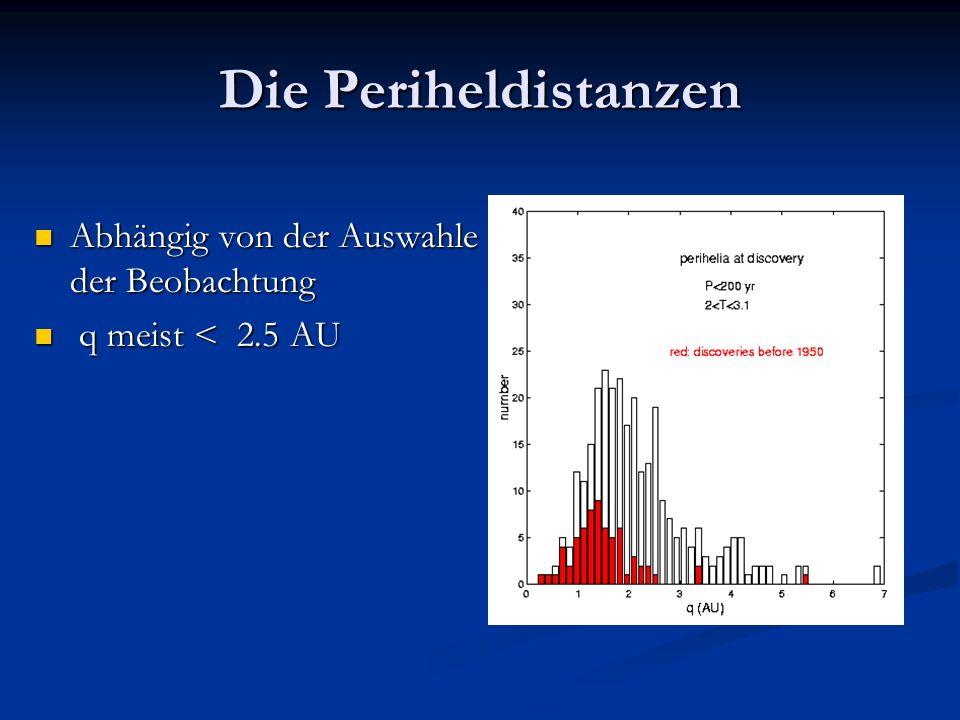 Die Periheldistanzen Abhängig von der Auswahle der Beobachtung Abhängig von der Auswahle der Beobachtung q meist < 2.5 AU q meist < 2.5 AU