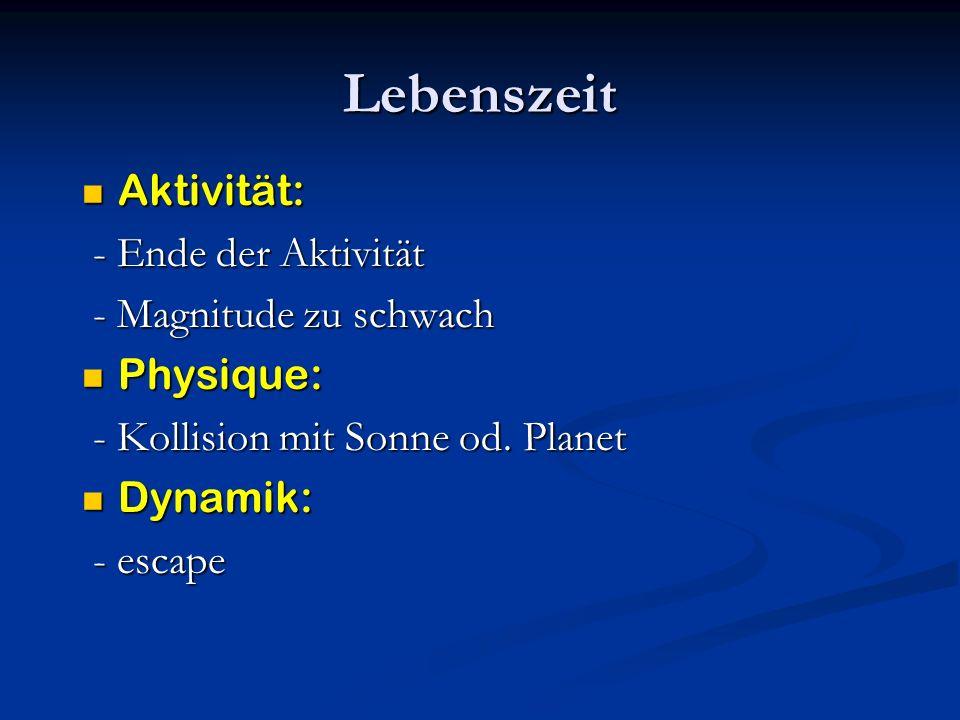 Lebenszeit Aktivität: Aktivität: - Ende der Aktivität - Ende der Aktivität - Magnitude zu schwach - Magnitude zu schwach Physique: Physique: - Kollisi