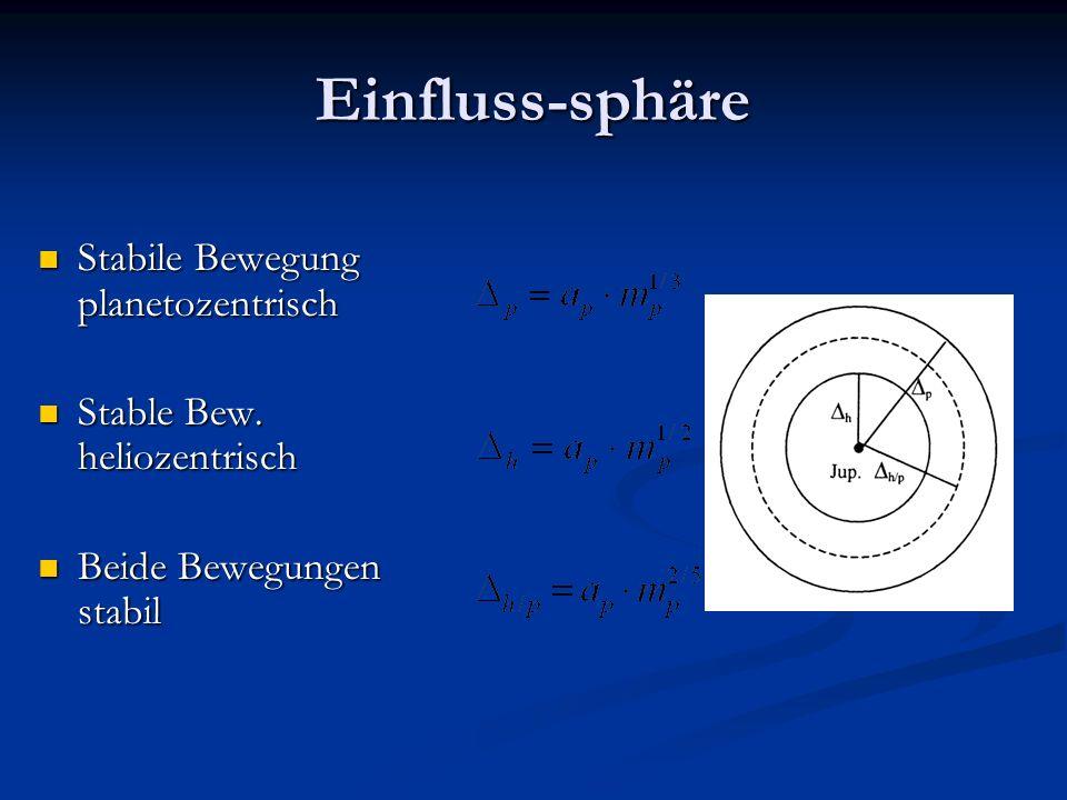 Einfluss-sphäre Stabile Bewegung planetozentrisch Stabile Bewegung planetozentrisch Stable Bew. heliozentrisch Stable Bew. heliozentrisch Beide Bewegu