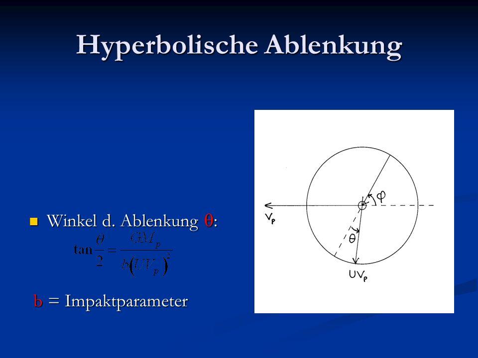 Hyperbolische Ablenkung Winkel d. Ablenkung : Winkel d. Ablenkung : b = Impaktparameter b = Impaktparameter