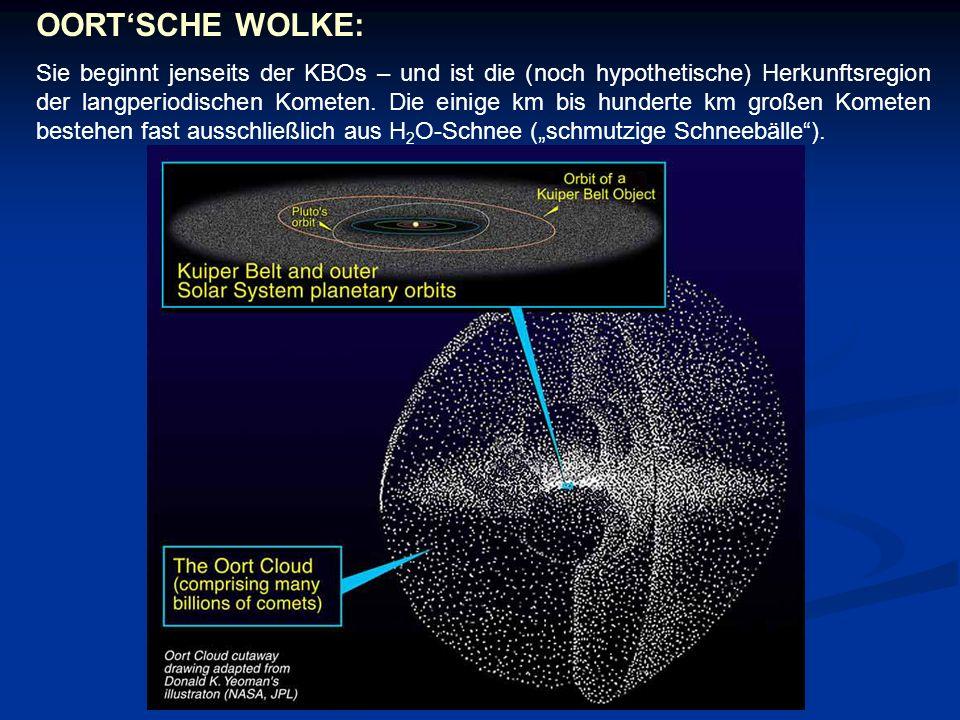OORTSCHE WOLKE: Sie beginnt jenseits der KBOs – und ist die (noch hypothetische) Herkunftsregion der langperiodischen Kometen. Die einige km bis hunde