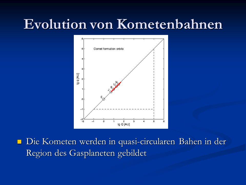 Evolution der Kometenbahnen Nach Formation der Gasplaneten gibt es eine Scheibe außerhalb der Neptunbahn – Kometen wandern nach außen – einige gelangen ins innere System
