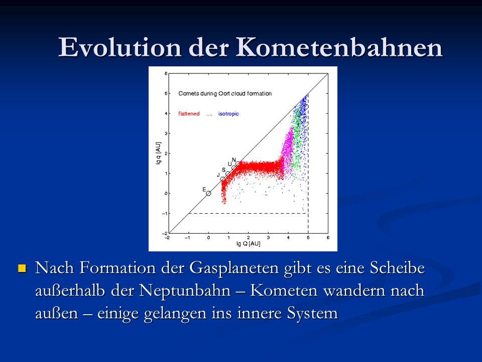 Evolution der Kometenbahnen Nach Formation der Gasplaneten gibt es eine Scheibe außerhalb der Neptunbahn – Kometen wandern nach außen – einige gelange