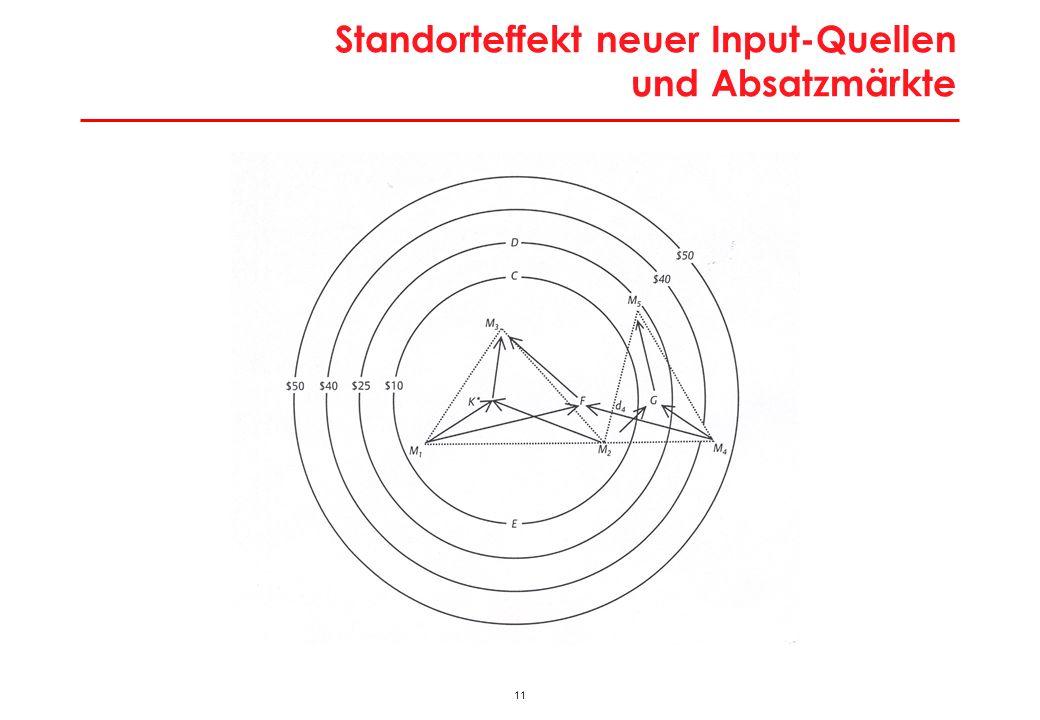 11 Standorteffekt neuer Input-Quellen und Absatzmärkte
