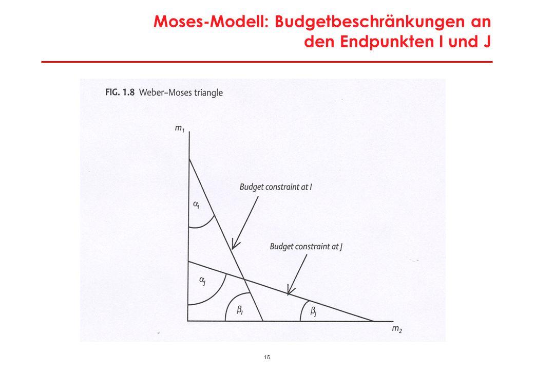 16 Moses-Modell: Budgetbeschränkungen an den Endpunkten I und J