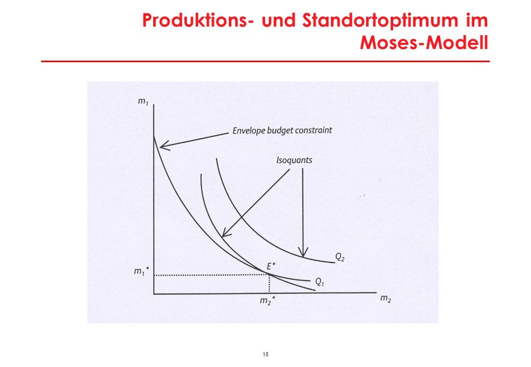 18 Produktions- und Standortoptimum im Moses-Modell
