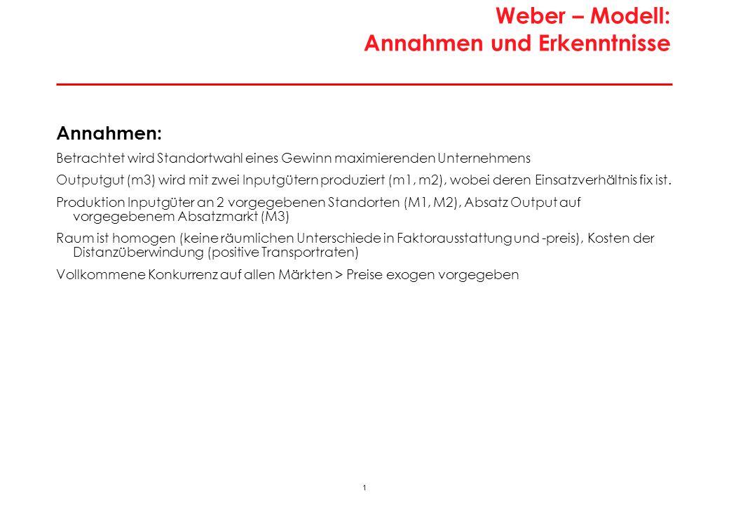 1 Weber – Modell: Annahmen und Erkenntnisse Annahmen: Betrachtet wird Standortwahl eines Gewinn maximierenden Unternehmens Outputgut (m3) wird mit zwei Inputgütern produziert (m1, m2), wobei deren Einsatzverhältnis fix ist.