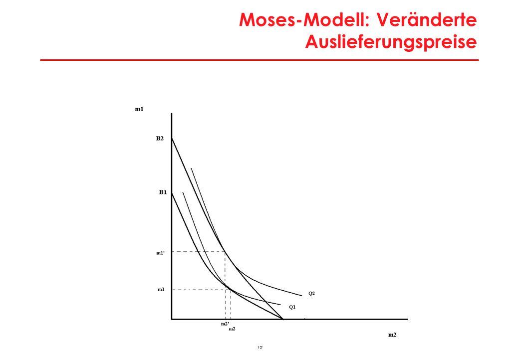 19 Moses-Modell: Veränderte Auslieferungspreise
