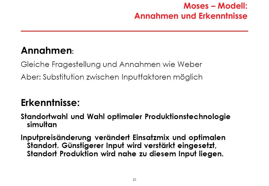 20 Moses – Modell: Annahmen und Erkenntnisse Annahmen : Gleiche Fragestellung und Annahmen wie Weber Aber: Substitution zwischen Inputfaktoren möglich