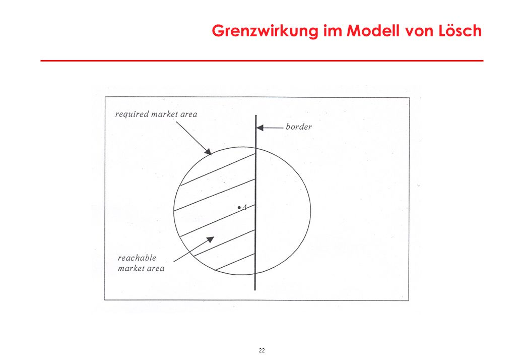 22 Grenzwirkung im Modell von Lösch