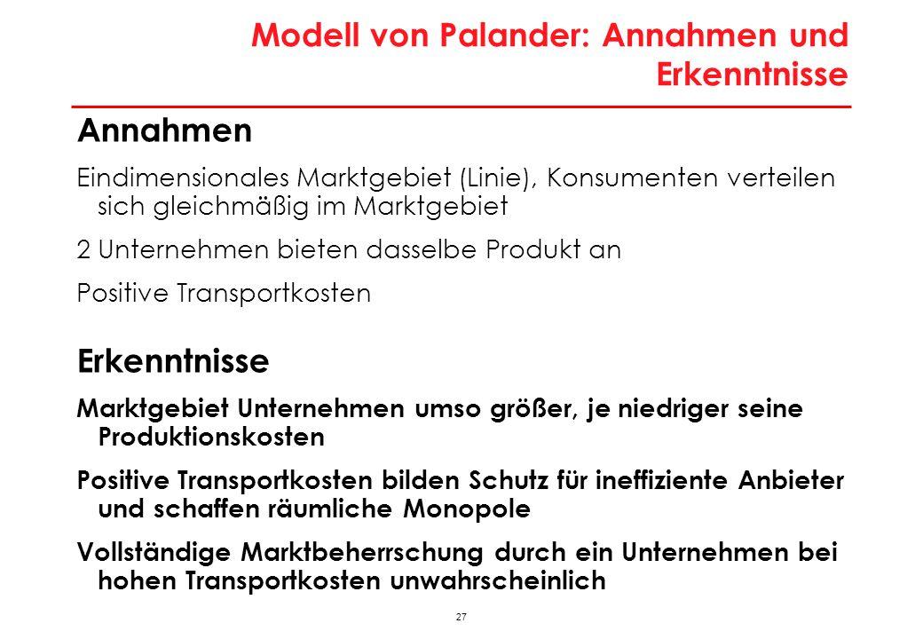 27 Modell von Palander: Annahmen und Erkenntnisse Annahmen Eindimensionales Marktgebiet (Linie), Konsumenten verteilen sich gleichmäßig im Marktgebiet