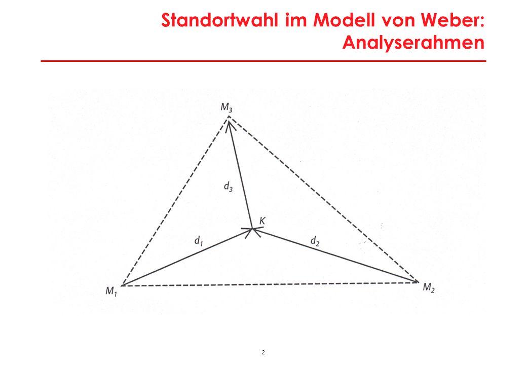 3 Transportkosten für Inputs im Weber-Modell