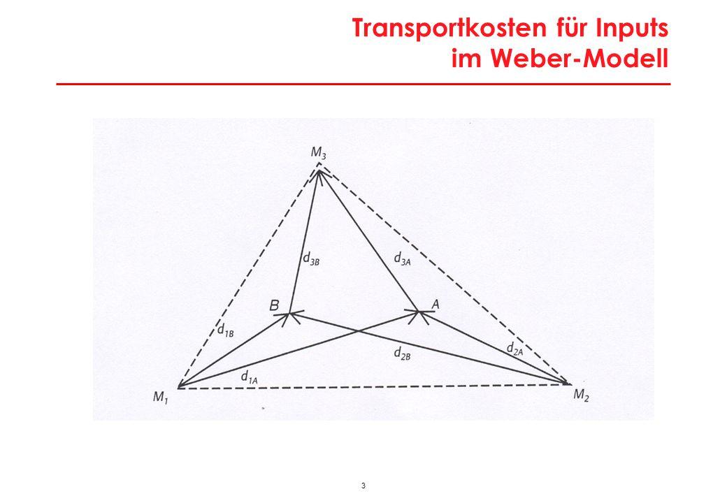 14 Moses – Modell: Annahmen und Erkenntnisse Annahmen : Gleiche Fragestellung und Annahmen wie Weber Aber: Substitution zwischen Inputfaktoren möglich