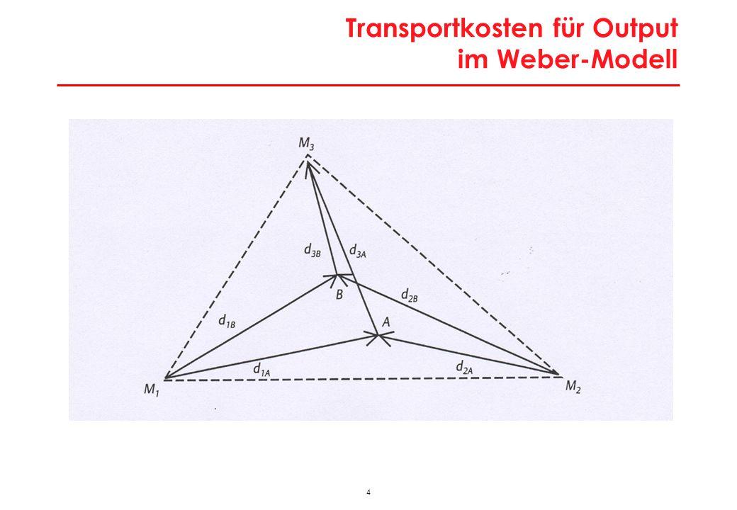 4 Transportkosten für Output im Weber-Modell
