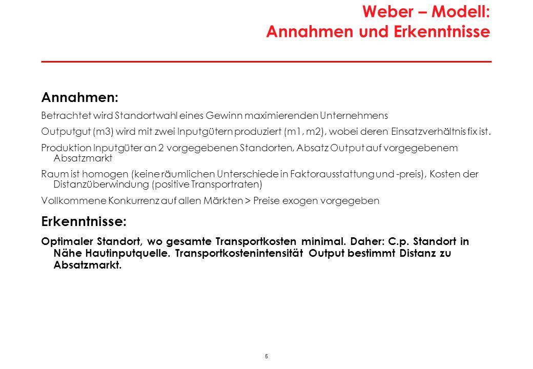 5 Weber – Modell: Annahmen und Erkenntnisse Annahmen: Betrachtet wird Standortwahl eines Gewinn maximierenden Unternehmens Outputgut (m3) wird mit zwei Inputgütern produziert (m1, m2), wobei deren Einsatzverhältnis fix ist.