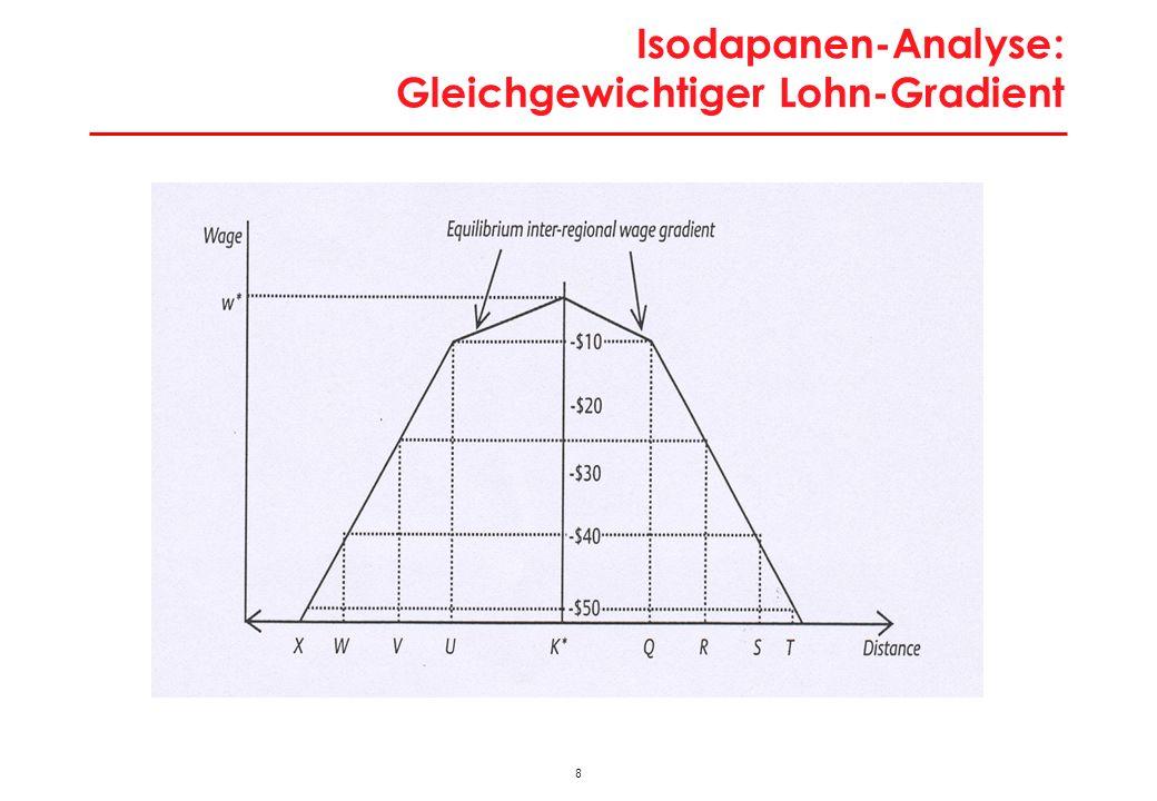 8 Isodapanen-Analyse: Gleichgewichtiger Lohn-Gradient