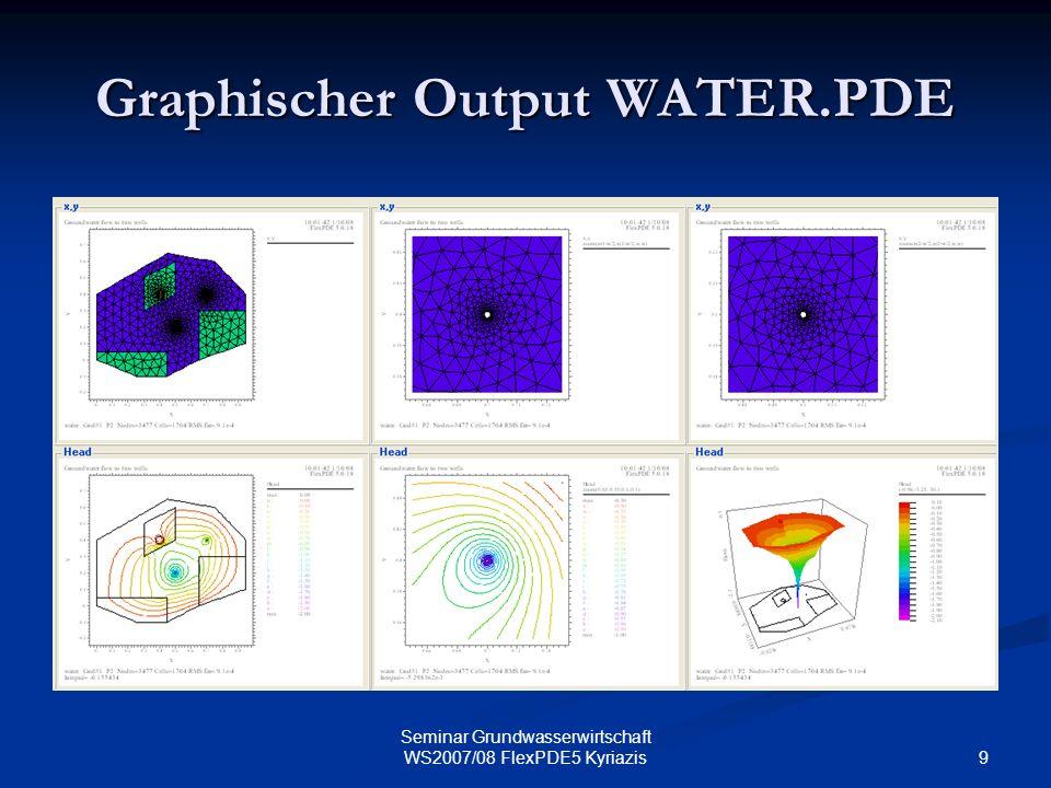9 Seminar Grundwasserwirtschaft WS2007/08 FlexPDE5 Kyriazis Graphischer Output WATER.PDE