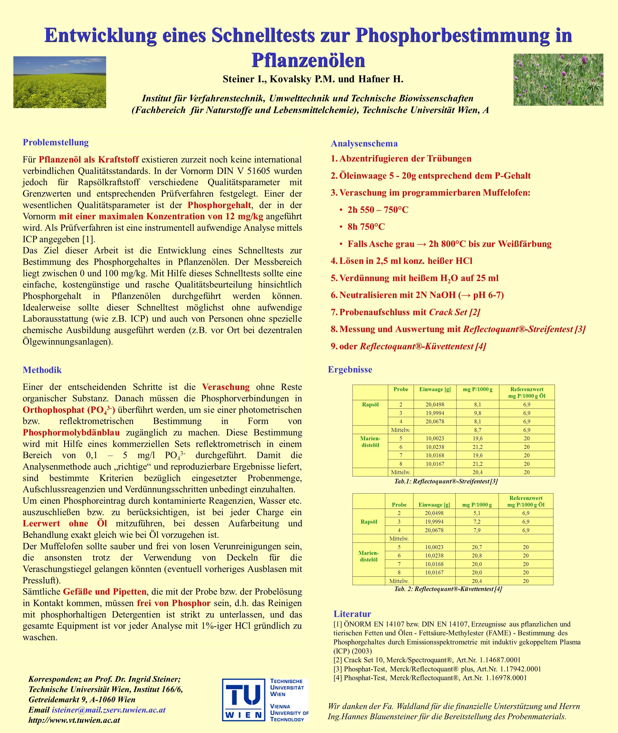 Entwicklung eines Schnelltests zur Phosphorbestimmung in Pflanzenölen Steiner I., Kovalsky P.M. und Hafner H. Institut für Verfahrenstechnik, Umweltte