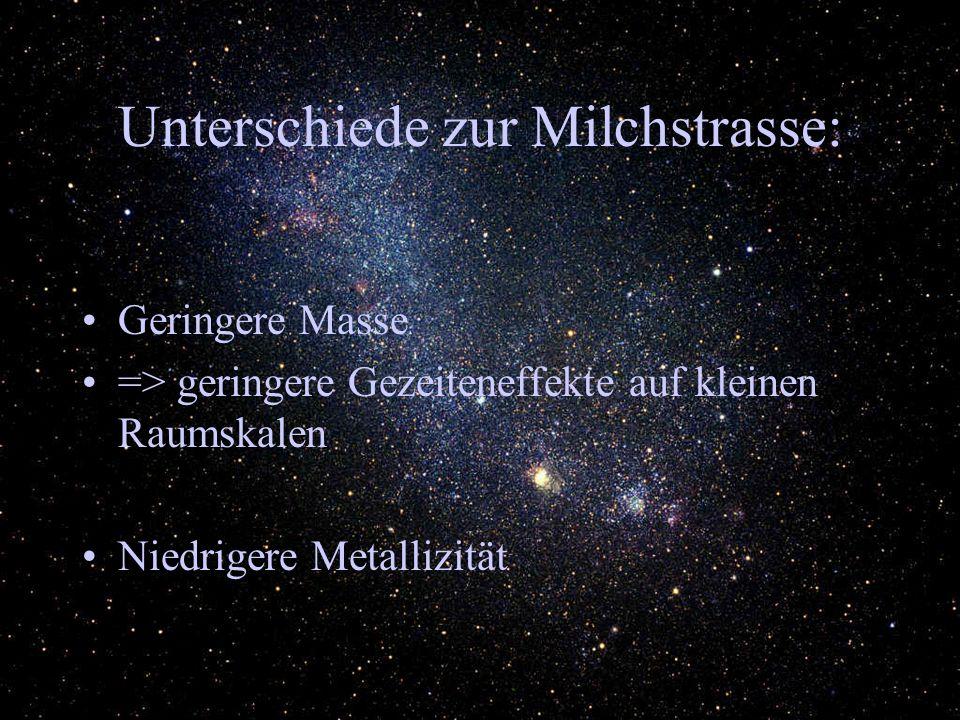 SMC: Daten Rechts: 47 Tucanae Oben: NGC 362 Distanz: ~ 60 kpc Masse: ~ 6 Mrd. Sonnenmassen