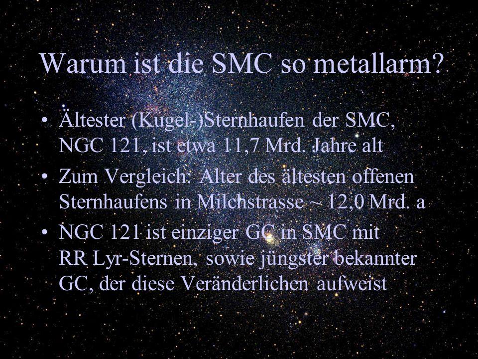 Folgerung: Sternentstehung hat in der SMC erst viel später als in der Milchstrasse eingesetzt Ablauf der Sternentstehung in der SMC sehr umstritten!