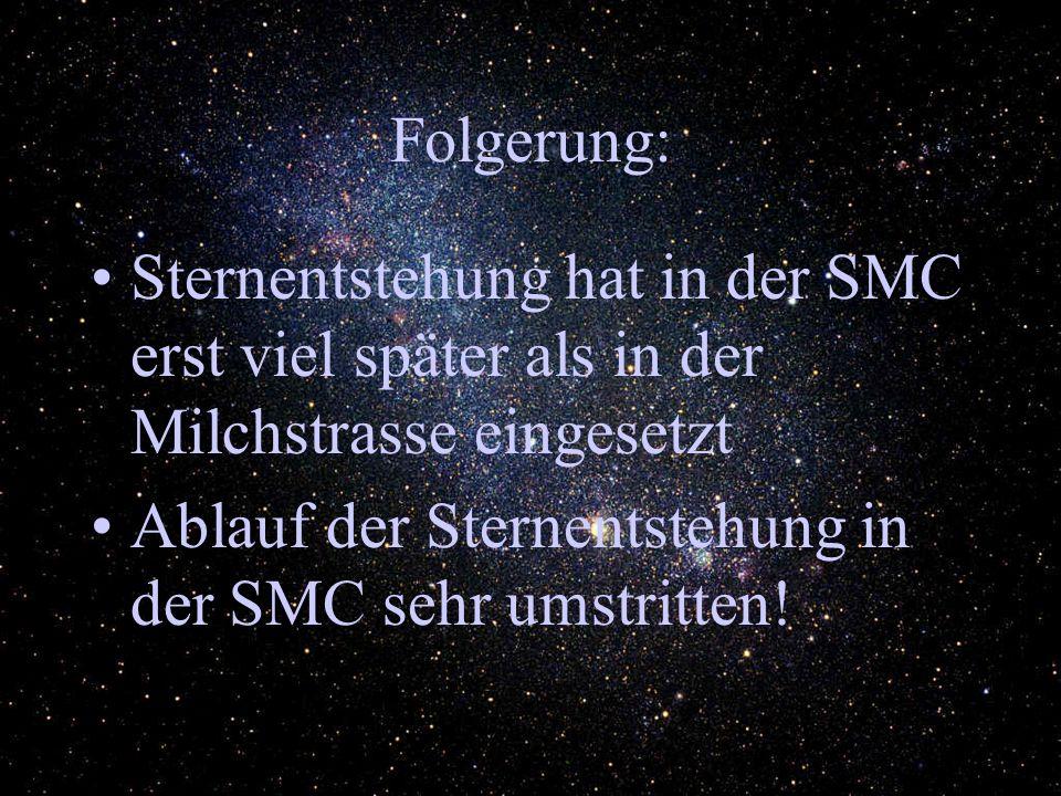 Dolphin et al.(2001): Maximum der Sternentstehung ca.