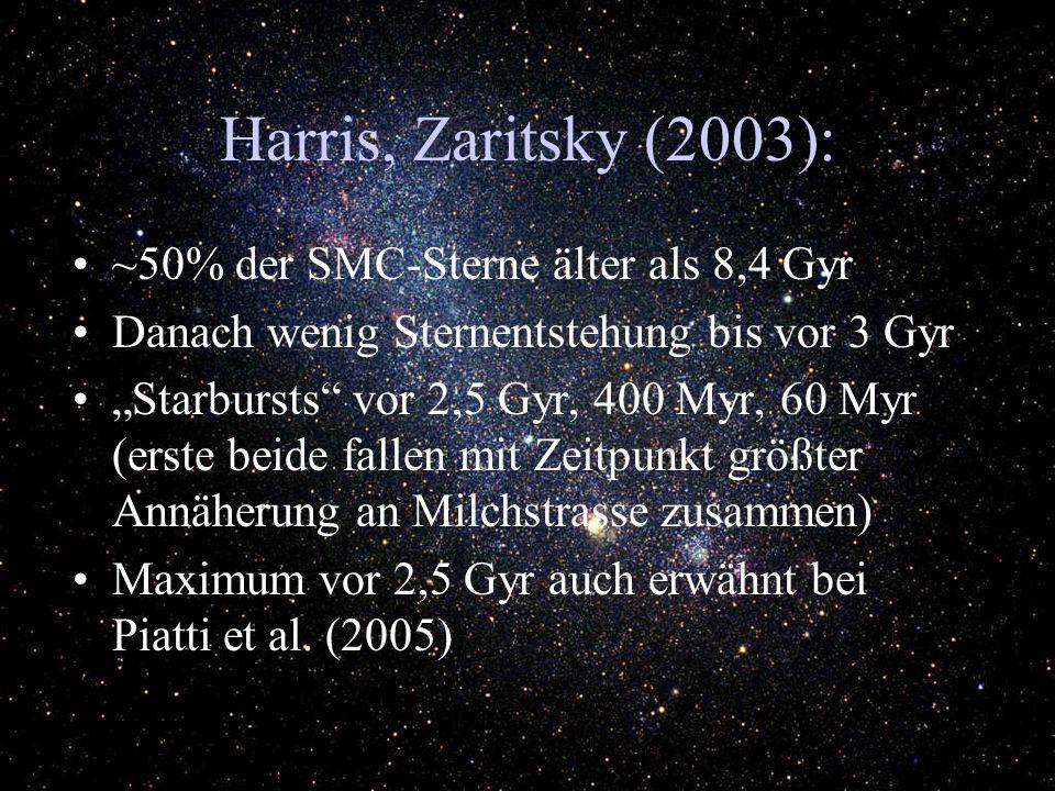 Harris, Zaritsky (2003): ~50% der SMC-Sterne älter als 8,4 Gyr Danach wenig Sternentstehung bis vor 3 Gyr Starbursts vor 2,5 Gyr, 400 Myr, 60 Myr (erste beide fallen mit Zeitpunkt größter Annäherung an Milchstrasse zusammen) Maximum vor 2,5 Gyr auch erwähnt bei Piatti et al.