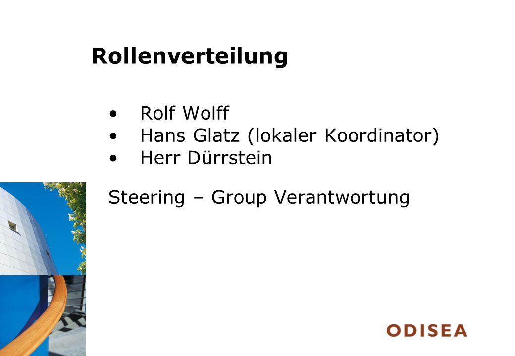 Rollenverteilung Rolf Wolff Hans Glatz (lokaler Koordinator) Herr Dürrstein Steering – Group Verantwortung
