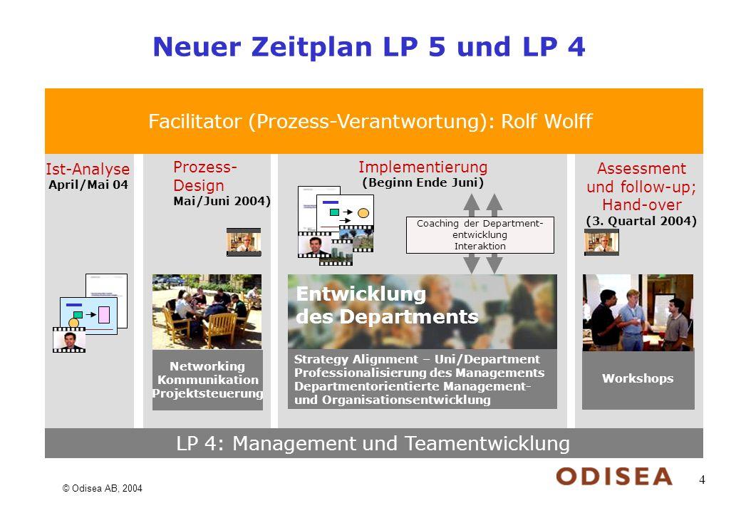 © Odisea AB, 2004 4 Neuer Zeitplan LP 5 und LP 4 Coaching der Department- entwicklung Interaktion Prozess- Design Mai/Juni 2004) Assessment und follow-up; Hand-over (3.