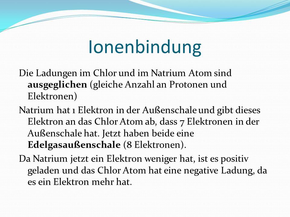 Ionenbindung Die Ladungen im Chlor und im Natrium Atom sind ausgeglichen (gleiche Anzahl an Protonen und Elektronen) Natrium hat 1 Elektron in der Auß
