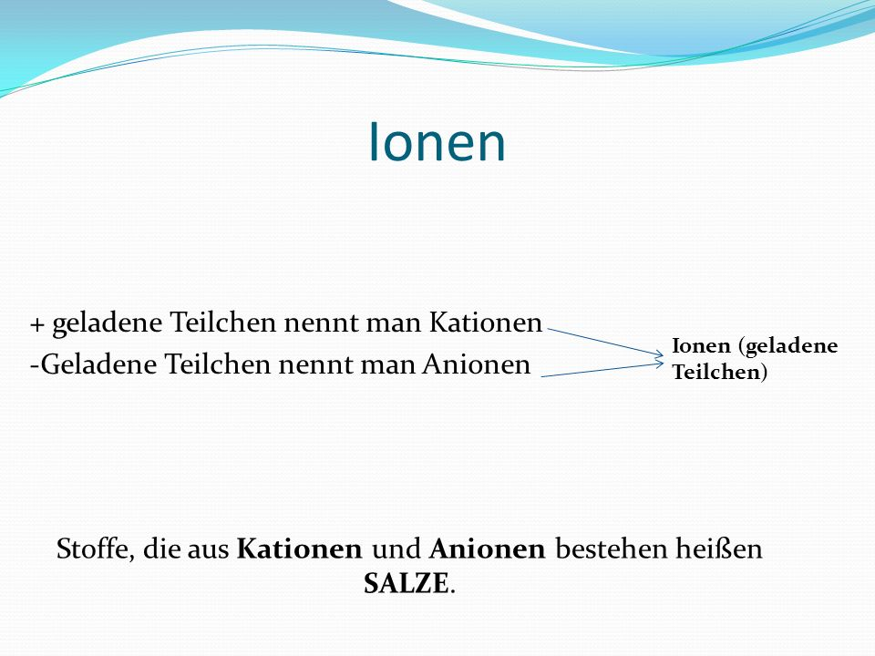 Ionen + geladene Teilchen nennt man Kationen -Geladene Teilchen nennt man Anionen Ionen (geladene Teilchen) Stoffe, die aus Kationen und Anionen beste