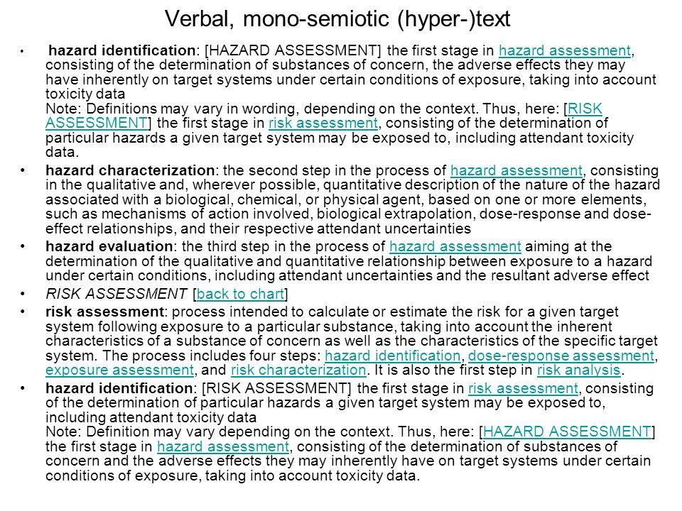 Verbal, mono-semiotic (hyper-)text hazard identification: [HAZARD ASSESSMENT] the first stage in hazard assessment, consisting of the determination of