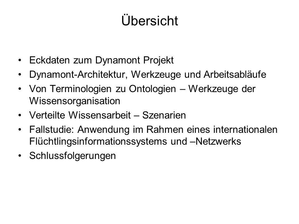 Übersicht Eckdaten zum Dynamont Projekt Dynamont-Architektur, Werkzeuge und Arbeitsabläufe Von Terminologien zu Ontologien – Werkzeuge der Wissensorga