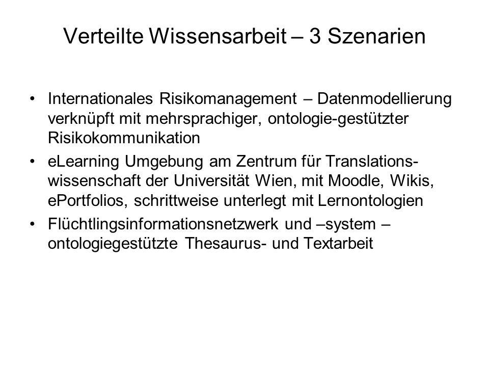 Verteilte Wissensarbeit – 3 Szenarien Internationales Risikomanagement – Datenmodellierung verknüpft mit mehrsprachiger, ontologie-gestützter Risikokommunikation eLearning Umgebung am Zentrum für Translations- wissenschaft der Universität Wien, mit Moodle, Wikis, ePortfolios, schrittweise unterlegt mit Lernontologien Flüchtlingsinformationsnetzwerk und –system – ontologiegestützte Thesaurus- und Textarbeit