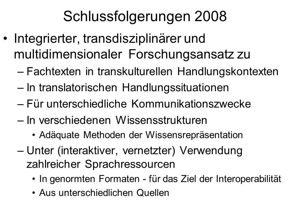 Schlussfolgerungen 2008 Integrierter, transdisziplinärer und multidimensionaler Forschungsansatz zu –Fachtexten in transkulturellen Handlungskontexten